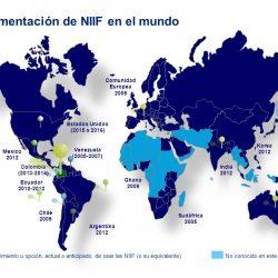 NIIF en el mundo.png
